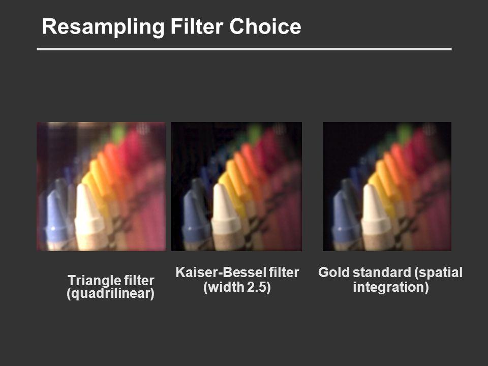 Resampling Filter Choice