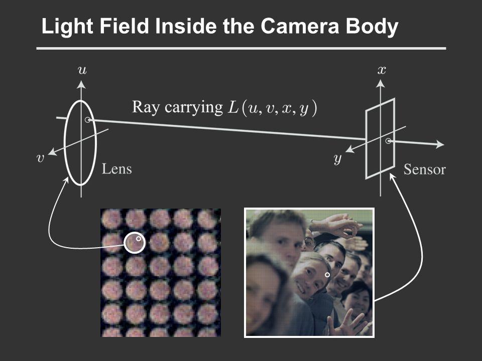 Light Field Inside the Camera Body