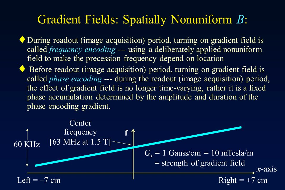 Gradient Fields: Spatially Nonuniform B: