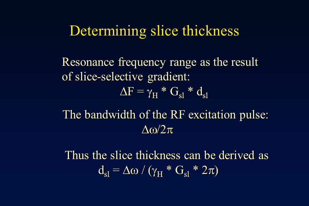 Determining slice thickness