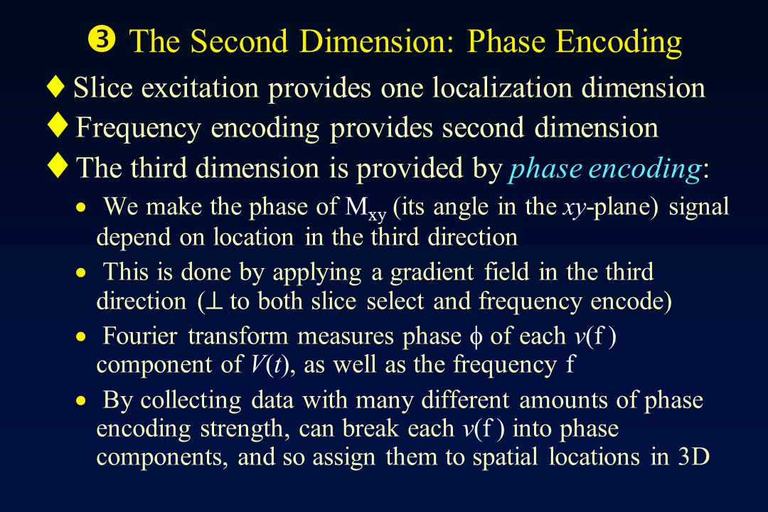  The Second Dimension: Phase Encoding