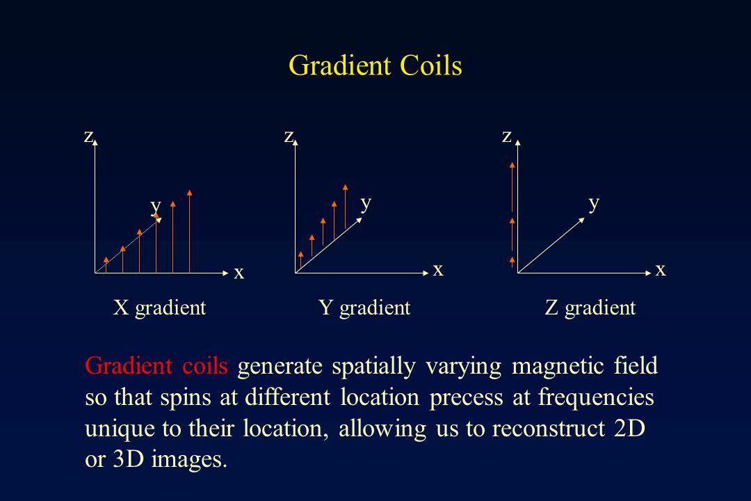 Gradient Coils z. z. z. y. y. y. x. x. x. X gradient Y gradient Z gradient.