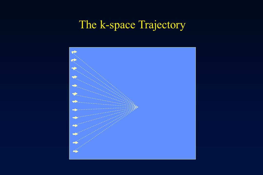 The k-space Trajectory