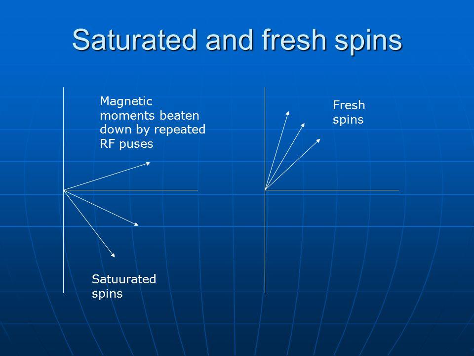 Saturated and fresh spins