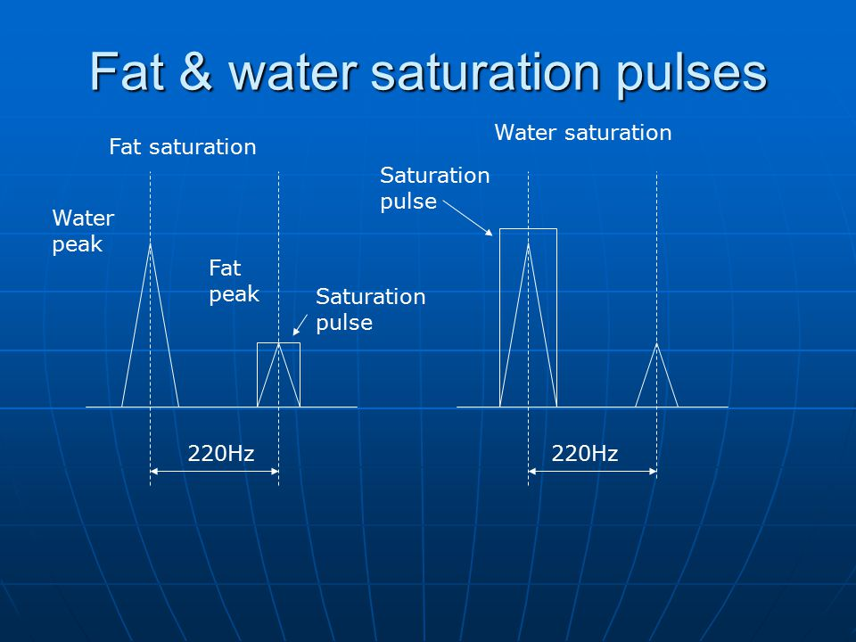 Fat & water saturation pulses