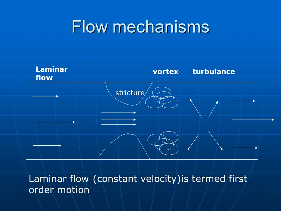 Flow mechanisms Laminar flow. vortex. turbulance.