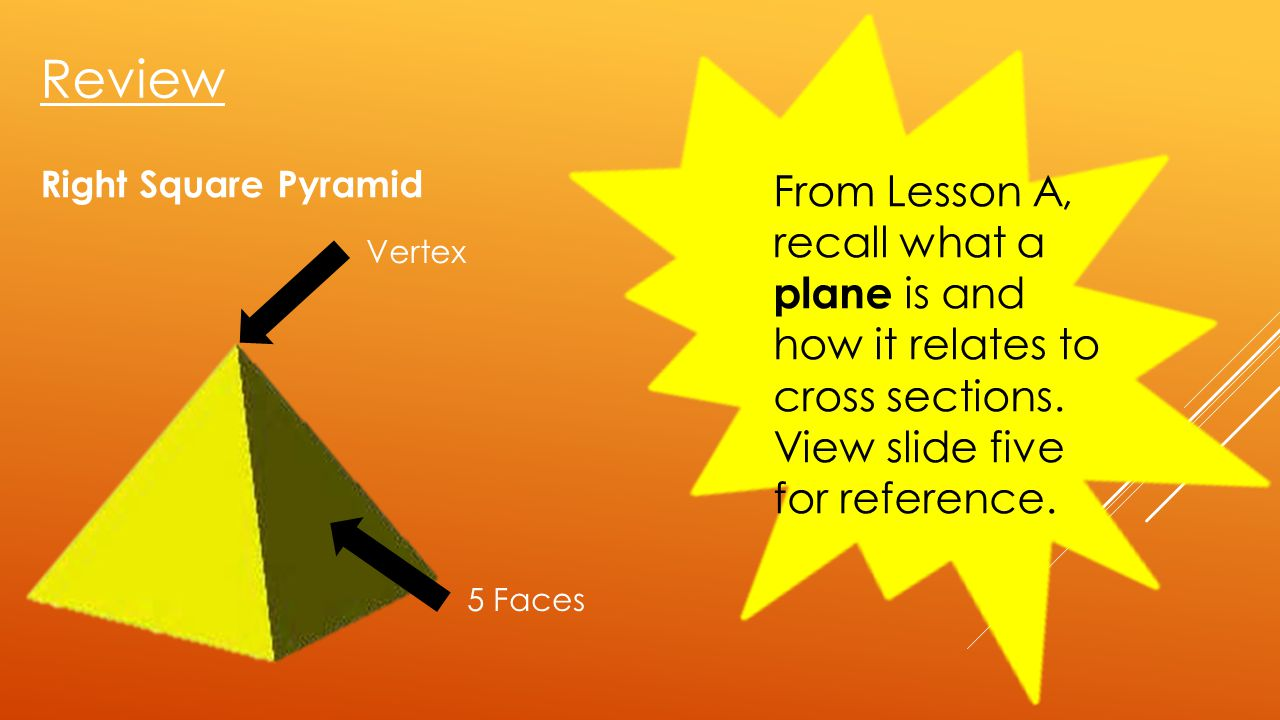 Review Right Square Pyramid. From Lesson A, recall what a plane is and how it relates to cross sections. View slide five for reference.