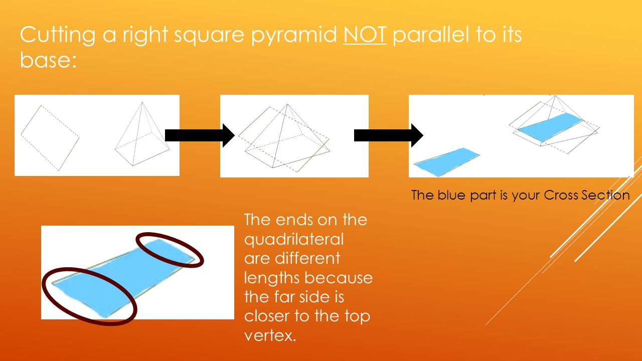 Cutting a right square pyramid NOT parallel to its base: