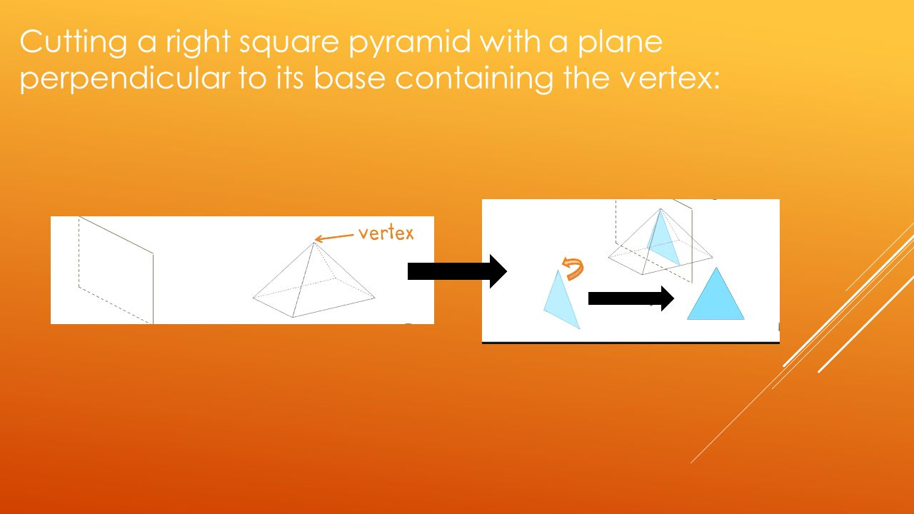Cutting a right square pyramid with a plane perpendicular to its base containing the vertex: