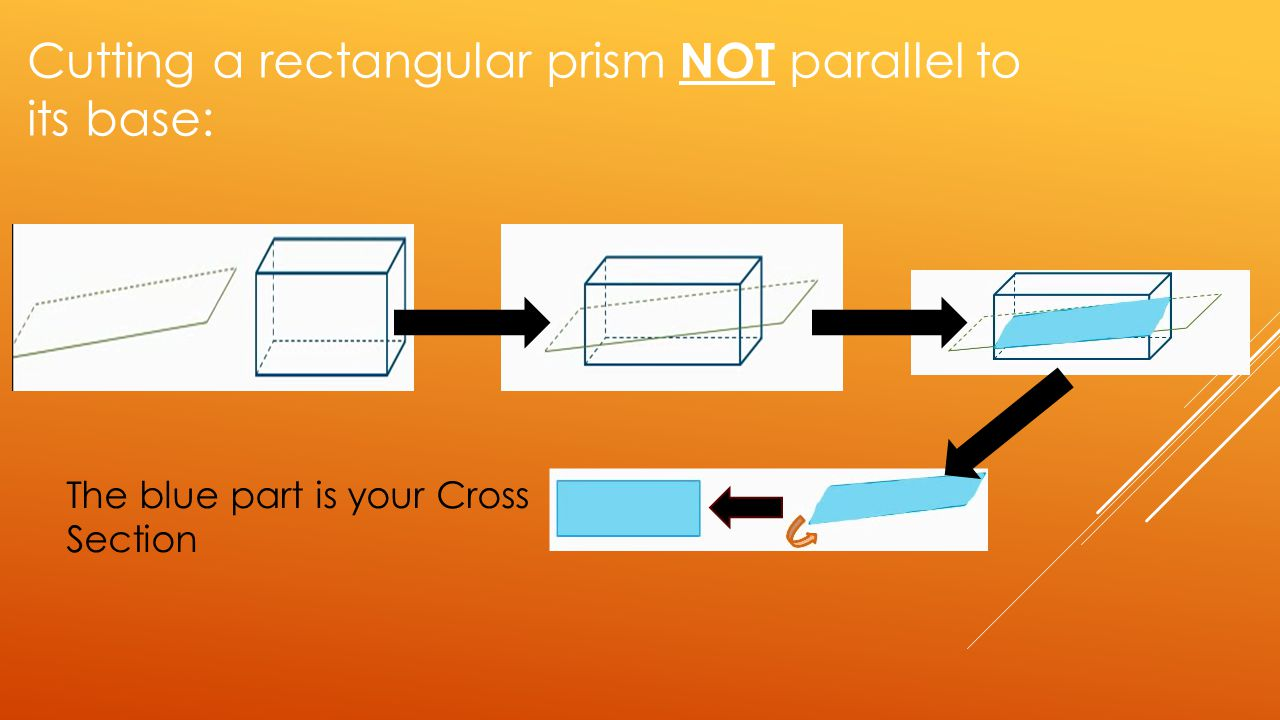 Cutting a rectangular prism NOT parallel to its base: