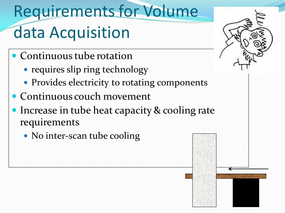 Data Acquisition System Ct Scanner : Seeram chapter single slice spiral helical ct ppt