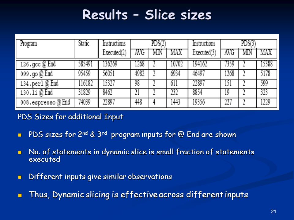 Results – Slice sizes PDS Sizes for additional Input. PDS sizes for 2nd & 3rd program inputs for @ End are shown.