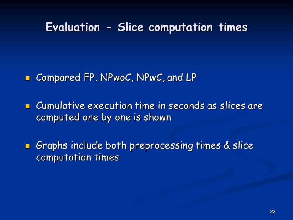 Evaluation - Slice computation times