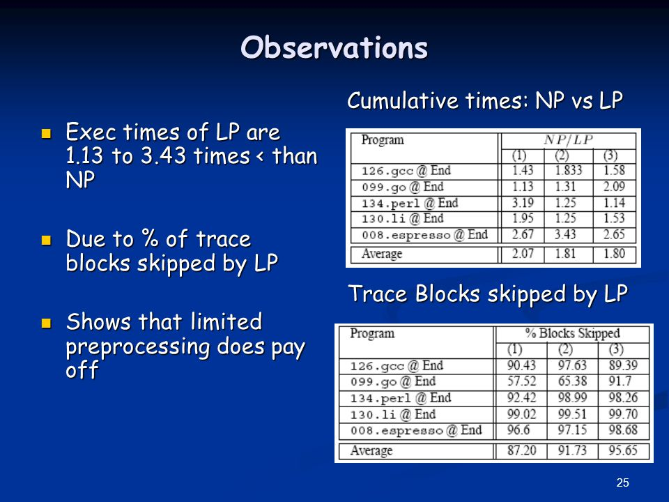Observations Cumulative times: NP vs LP Trace Blocks skipped by LP