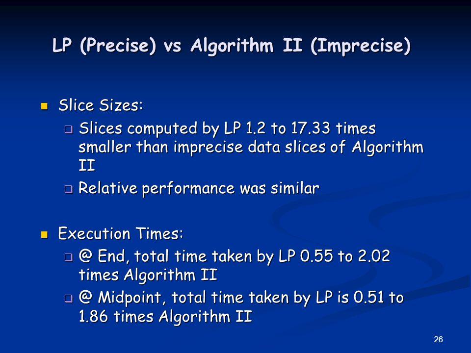 LP (Precise) vs Algorithm II (Imprecise)