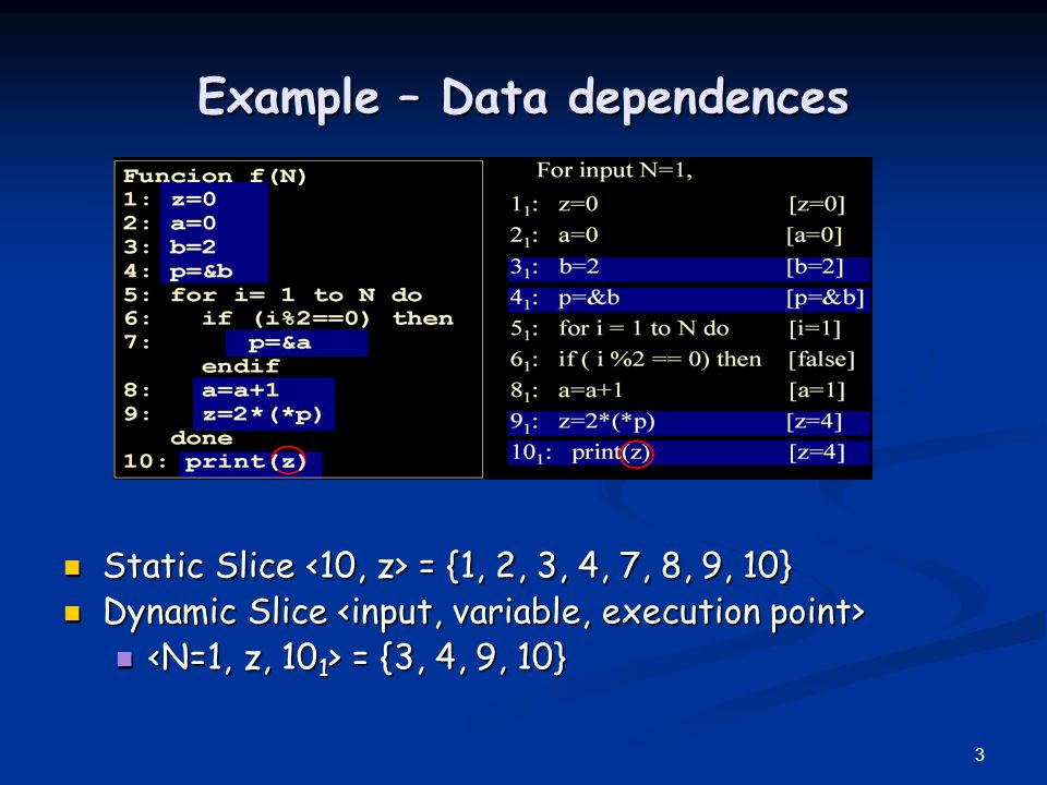 Example – Data dependences