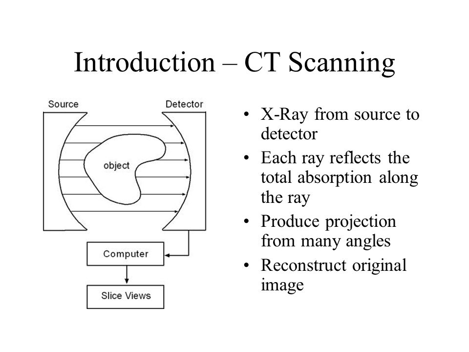 Introduction – CT Scanning