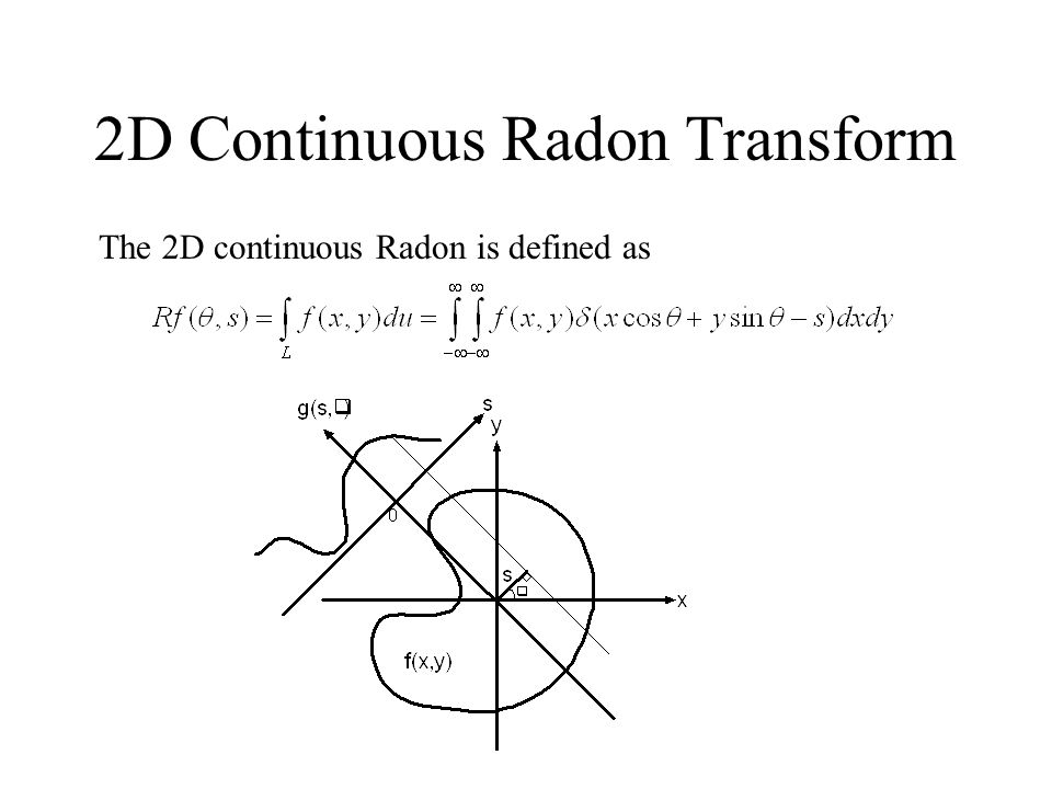 2D Continuous Radon Transform