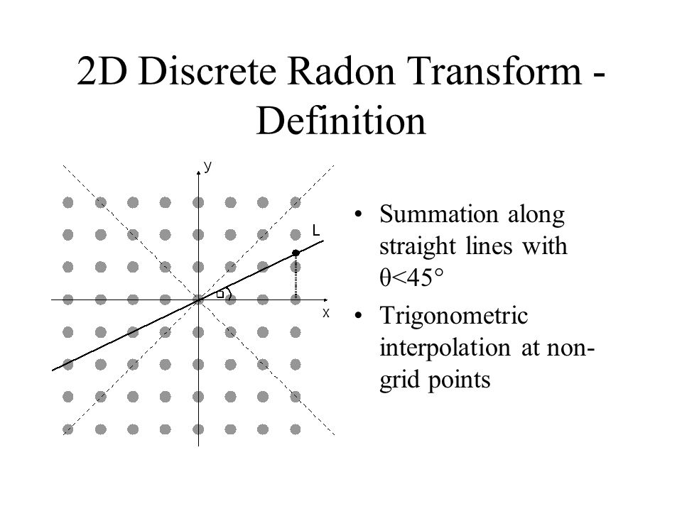 2D Discrete Radon Transform - Definition