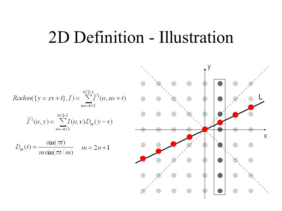 2D Definition - Illustration