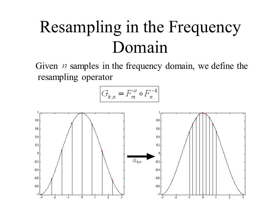 Resampling in the Frequency Domain