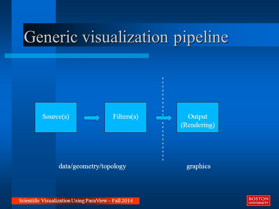 Scientific Visualization Using ParaView – Fall 2014