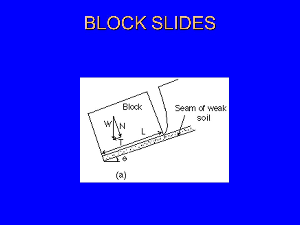 BLOCK SLIDES