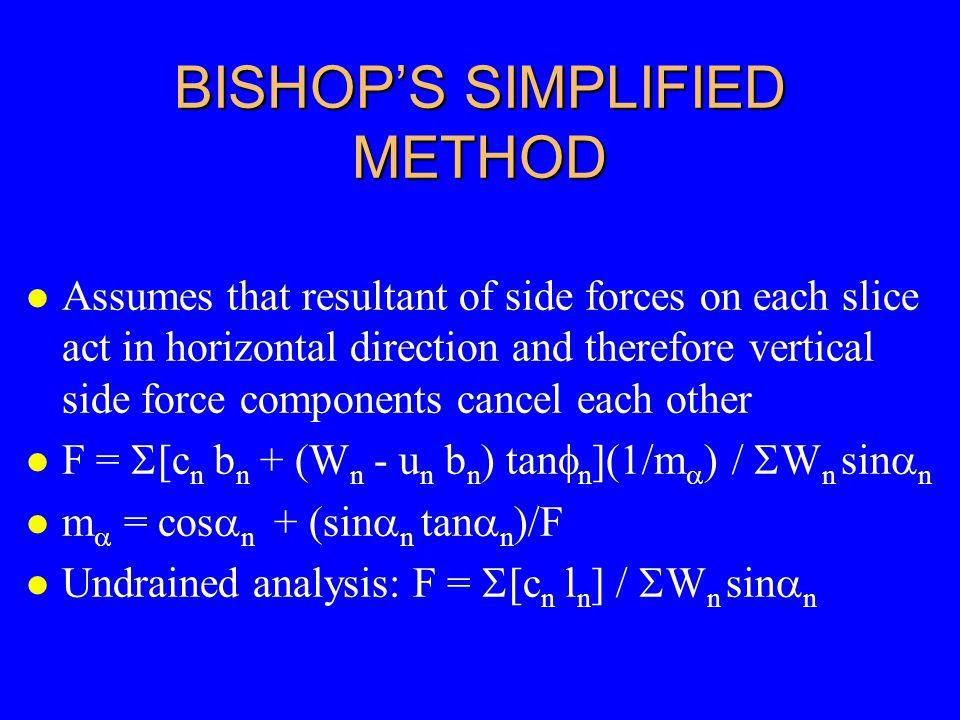 BISHOP'S SIMPLIFIED METHOD