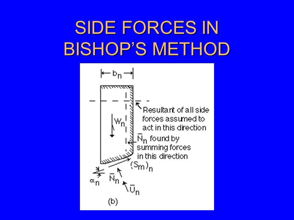 SIDE FORCES IN BISHOP'S METHOD