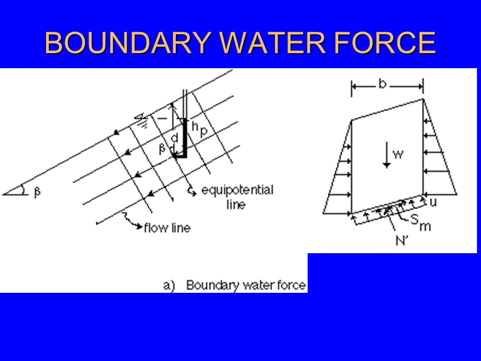 BOUNDARY WATER FORCE