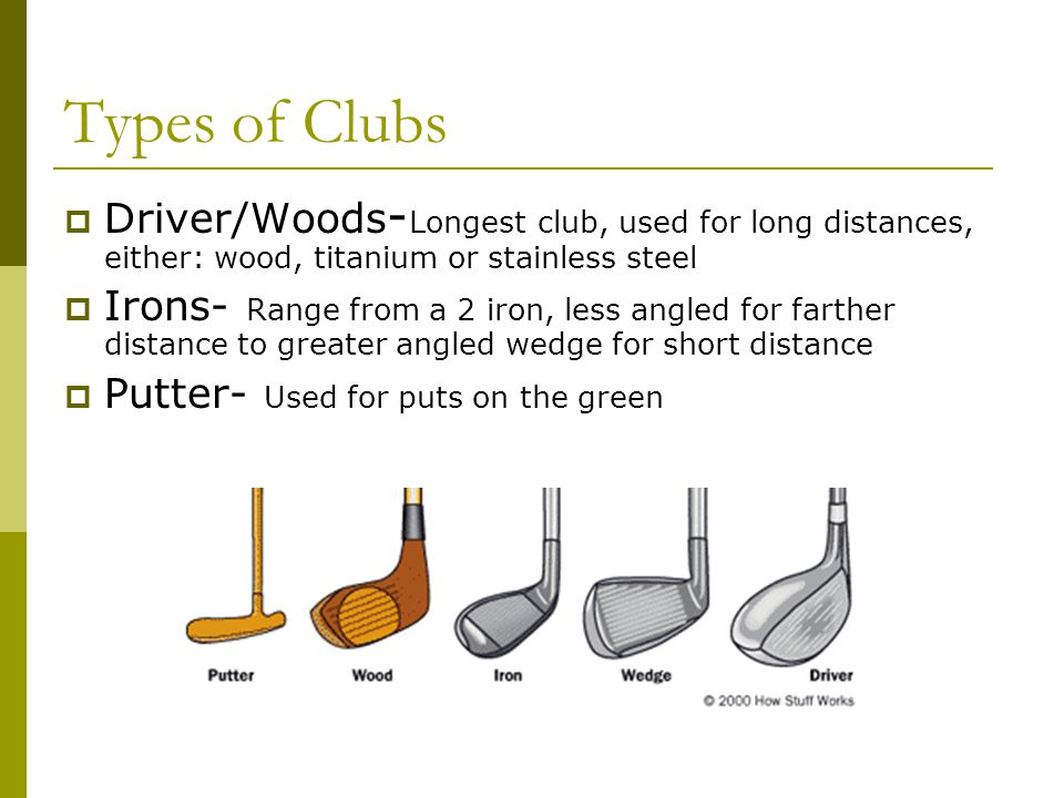 Types of Clubs Driver/Woods-Longest club, used for long distances, either: wood, titanium or stainless steel.