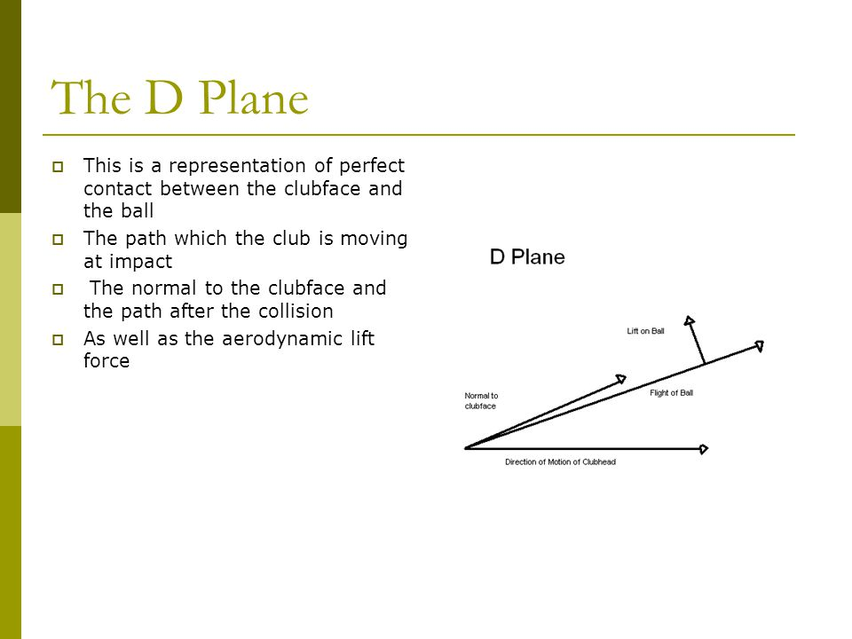 The D Plane This is a representation of perfect contact between the clubface and the ball. The path which the club is moving at impact.