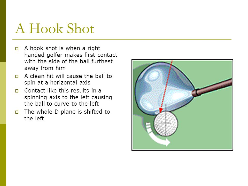 A Hook Shot A hook shot is when a right handed golfer makes first contact with the side of the ball furthest away from him.