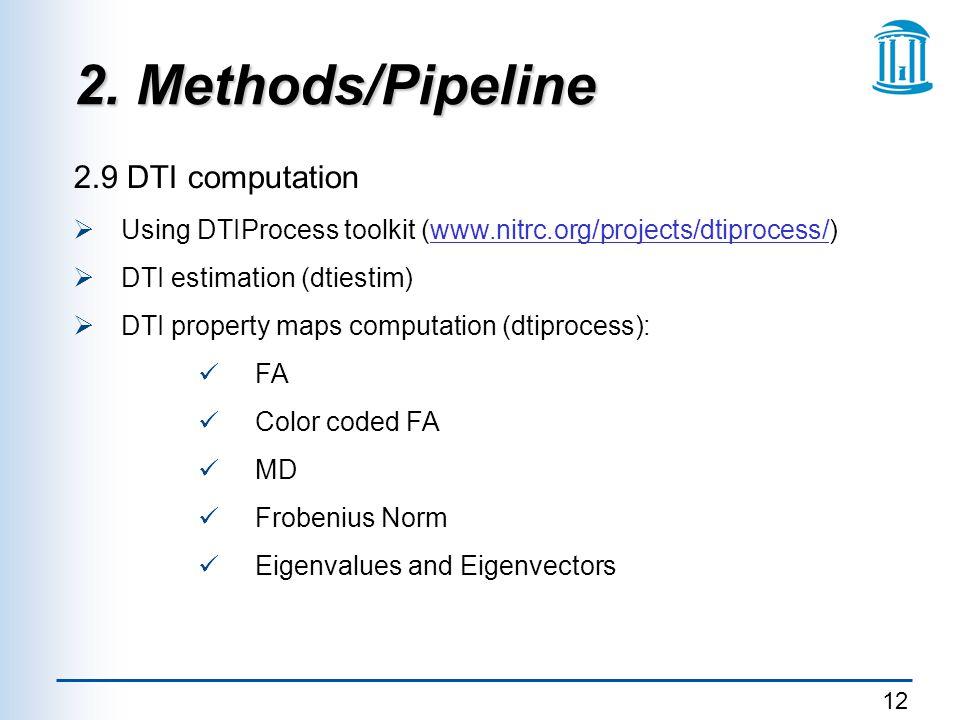 2. Methods/Pipeline 2.9 DTI computation