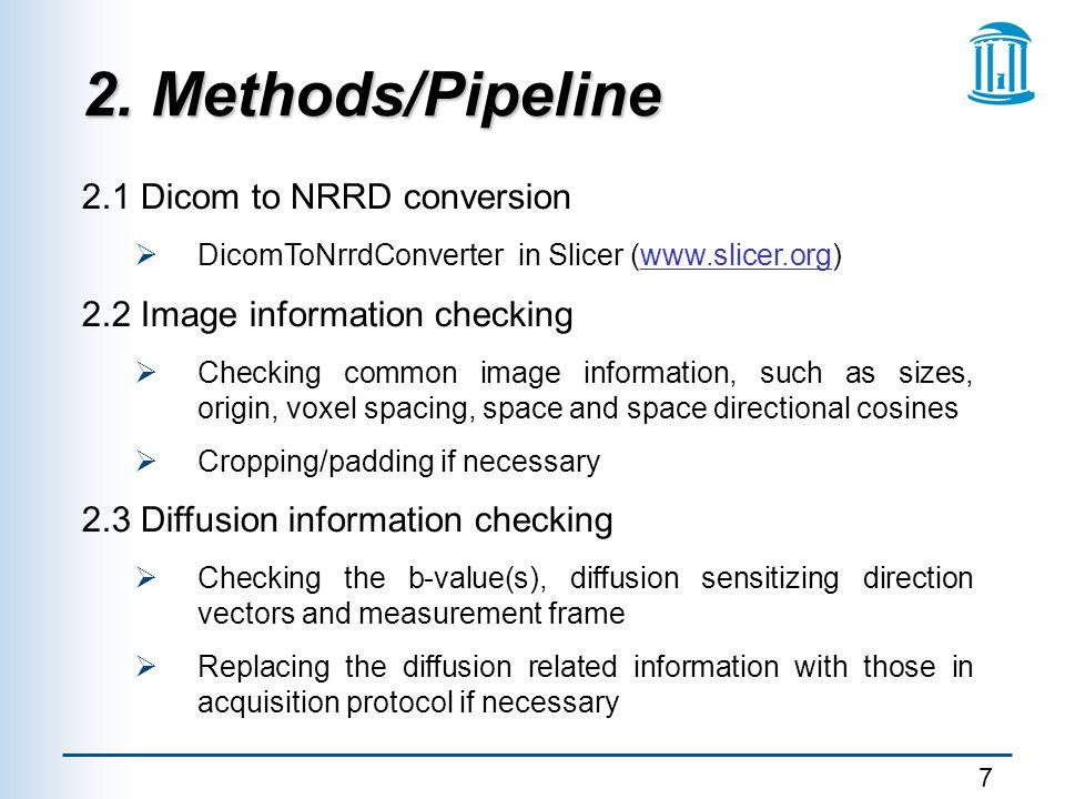 2. Methods/Pipeline 2.1 Dicom to NRRD conversion