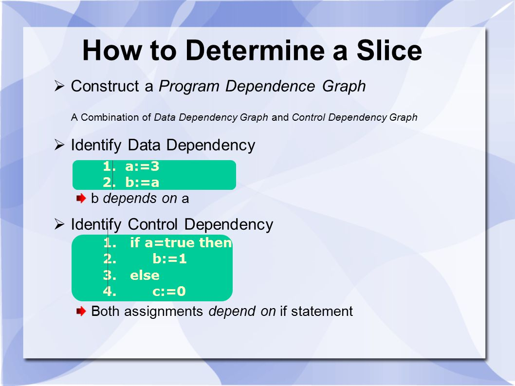 How to Determine a Slice