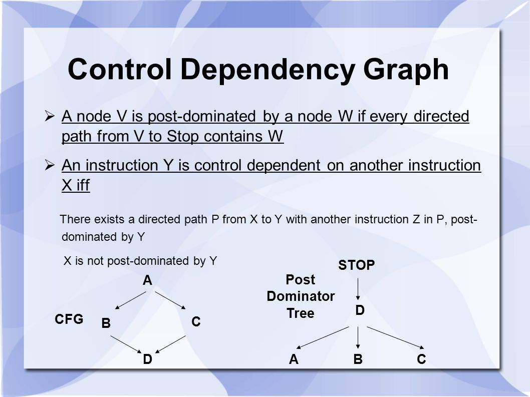 Control Dependency Graph