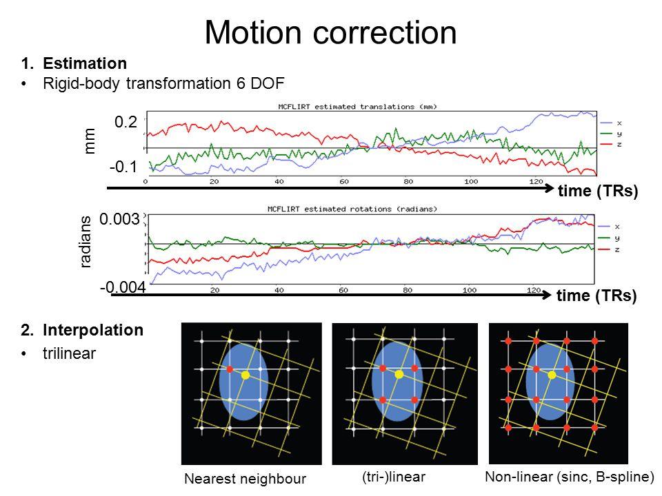 Motion correction Estimation Rigid-body transformation 6 DOF 0.2 mm