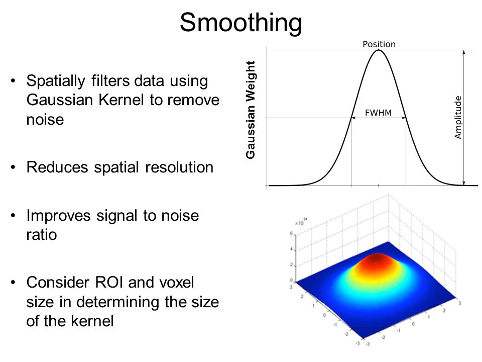 Smoothing Spatially filters data using Gaussian Kernel to remove noise