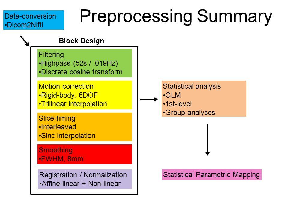 Preprocessing Summary