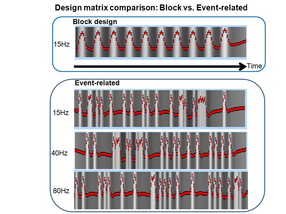 Design matrix comparison: Block vs. Event-related