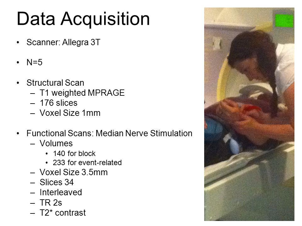 Data Acquisition Scanner: Allegra 3T N=5 Structural Scan