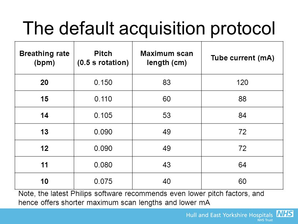 The default acquisition protocol