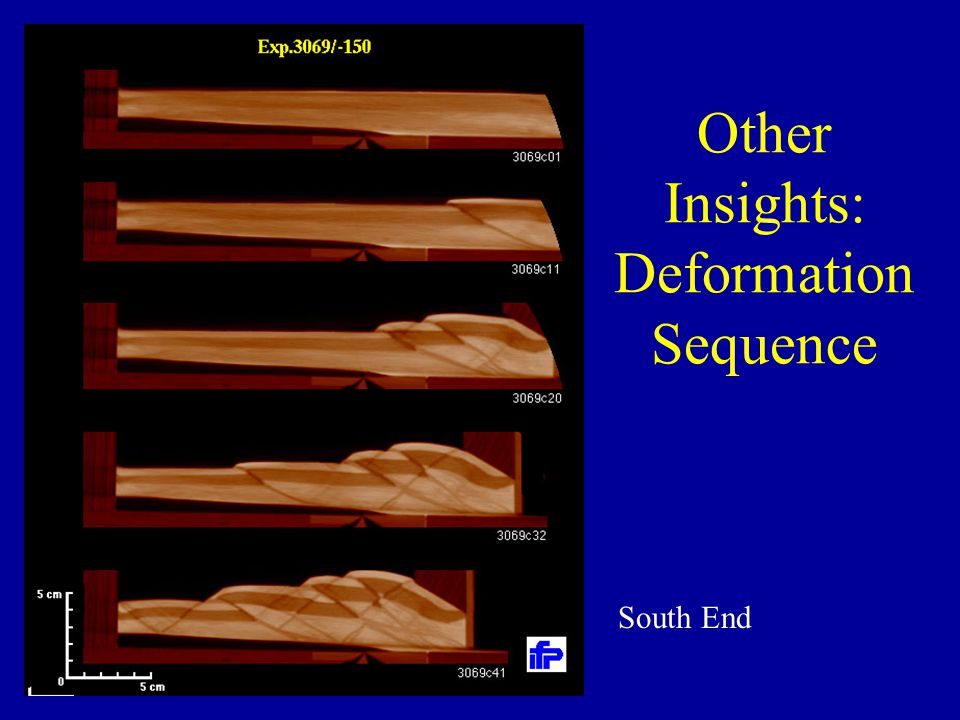 Other Insights: Deformation Sequence