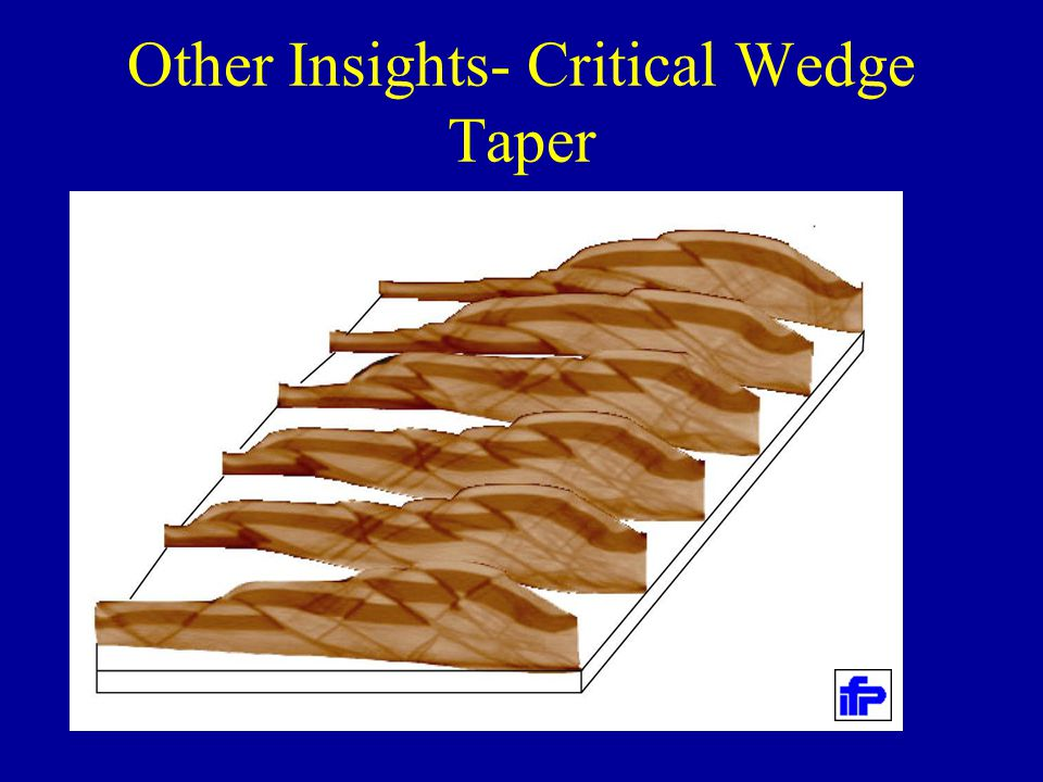 Other Insights- Critical Wedge Taper