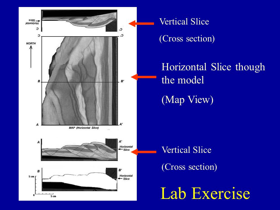 Lab Exercise Horizontal Slice though the model (Map View)