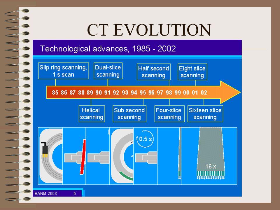 CT EVOLUTION