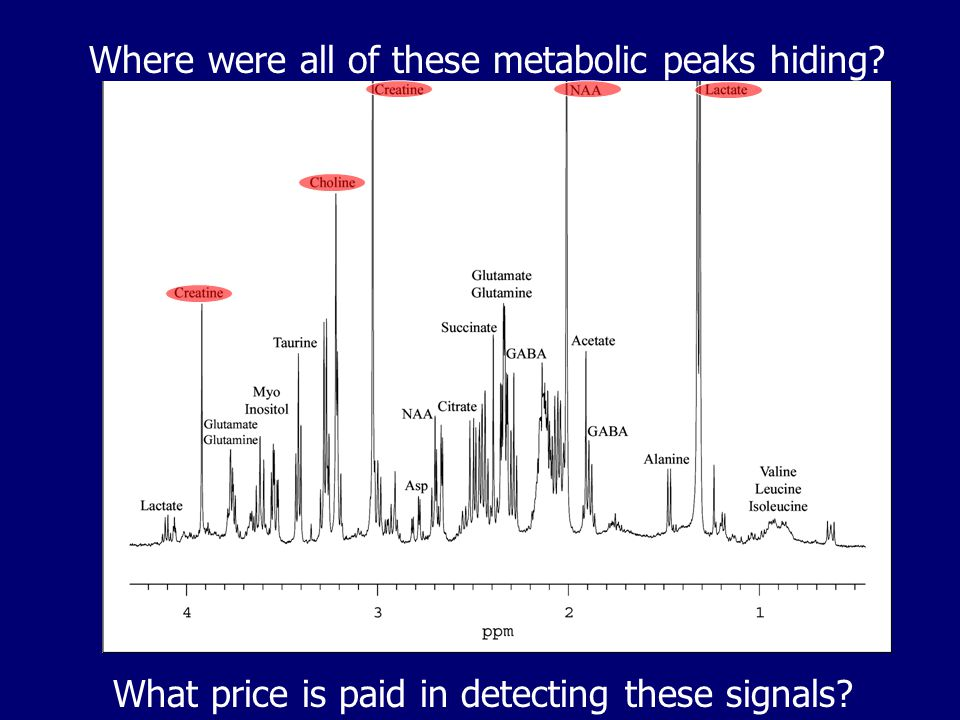 Where were all of these metabolic peaks hiding