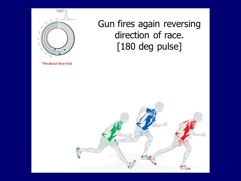 Gun fires again reversing direction of race.