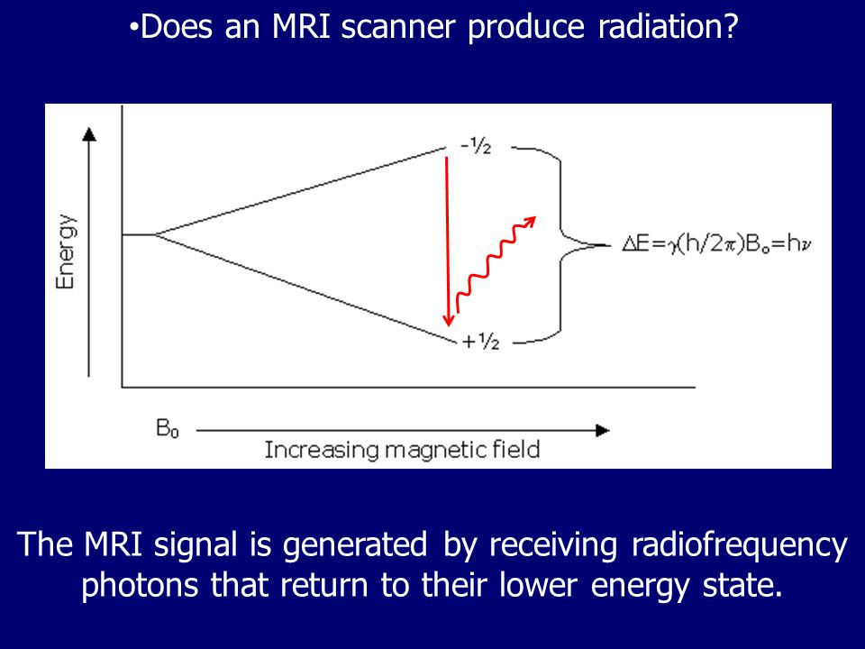 Does an MRI scanner produce radiation